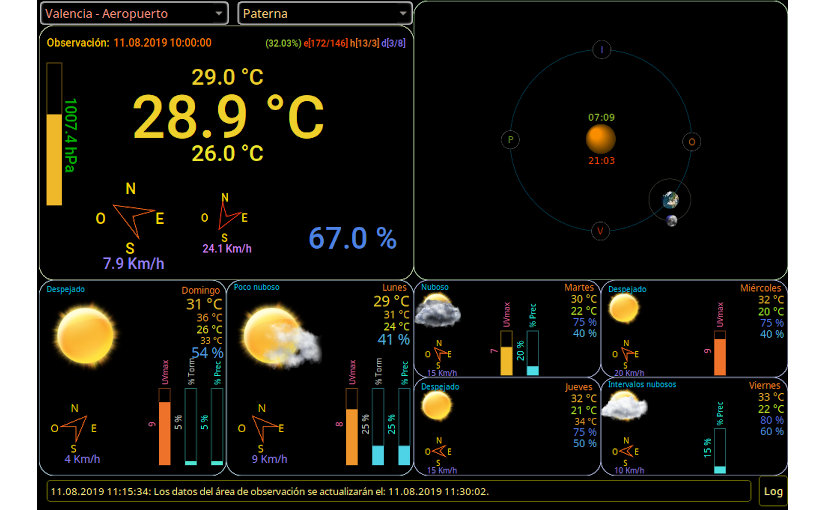 Python Weather Widget